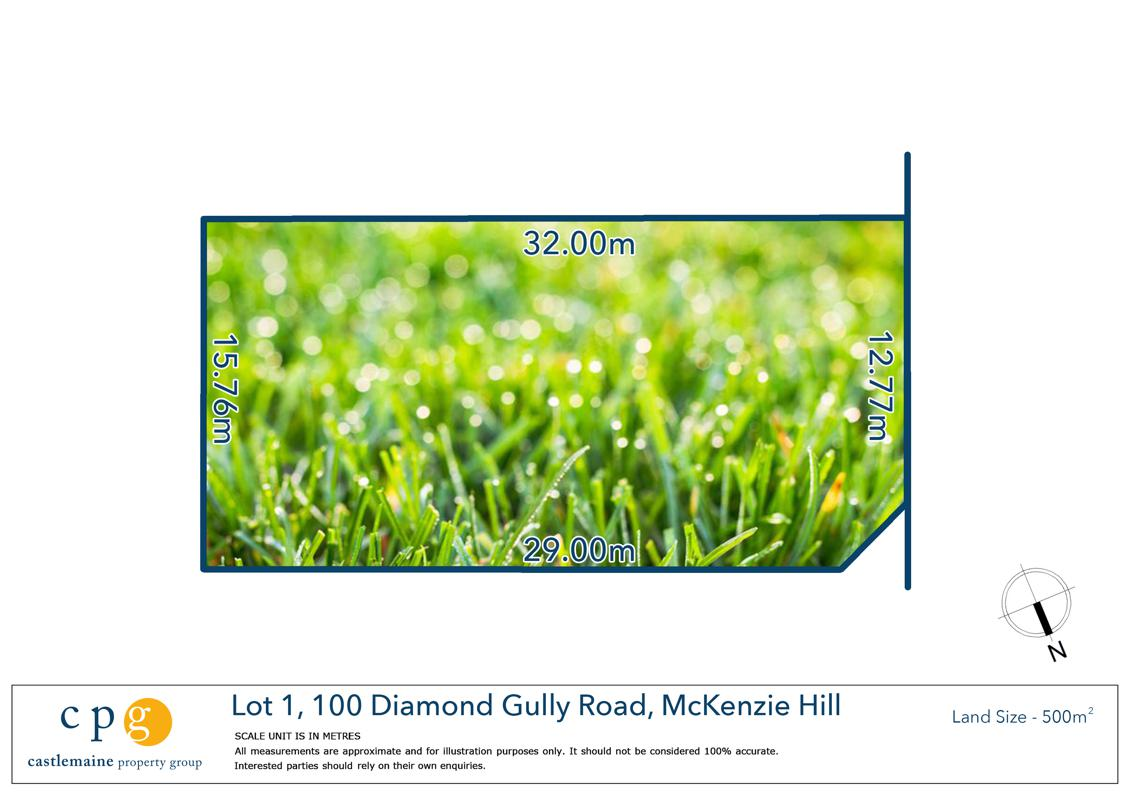 Greater Castlemaine Land now Selling